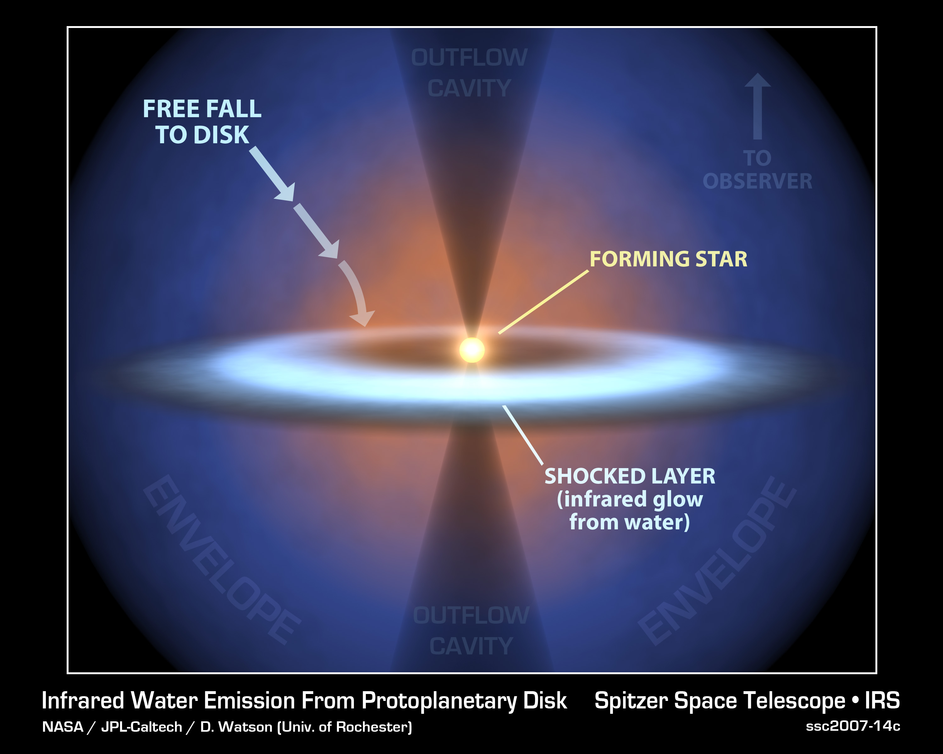 Supersonic  U0026 39 Rain U0026 39  Falls On Newborn Star Forming Solar System Deluged With Oceans Of Water