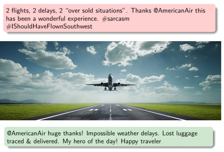 picture of an airplane with examples of angry and happy tweets