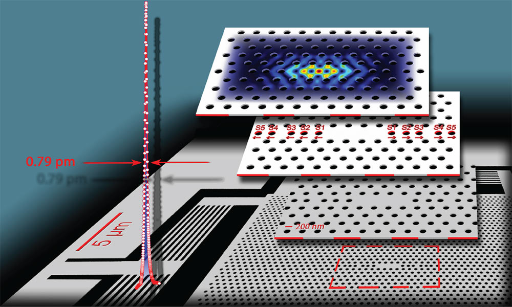 Composite image showing the nanostructure design and realization