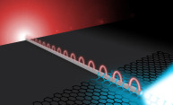 Researchers send electricity, light along same super-thin wire
