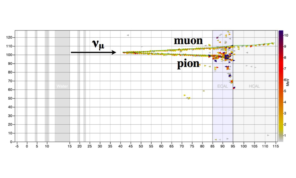 colorful chart showing the point at which a neutrino interacts with a nucleus