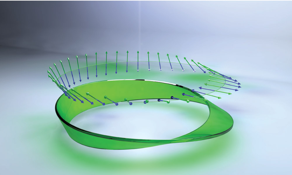 example of mobius strip