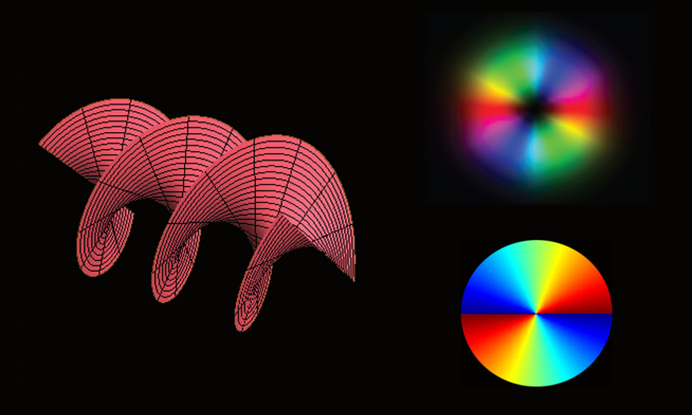 graphic showing color spectrum and coiled light