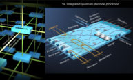$2 million to add efficiency to integrated quantum photonics