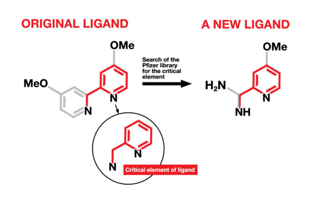 ligand-graphic_final
