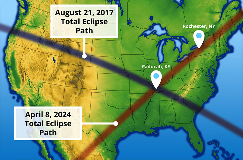 A map of the US shows the path of the total solar eclipse in 2017 and in 2014, when the path will cross over Rochester