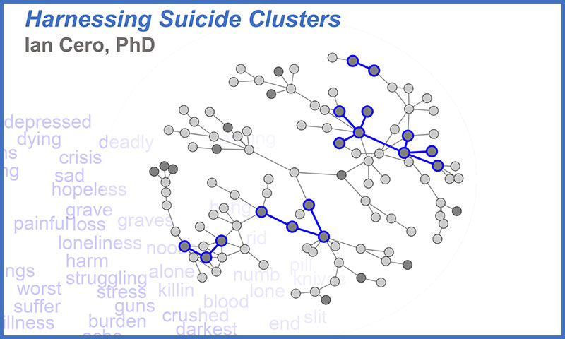 Slide reading Harnessing Suicide Clusters, Ian Cero PhD