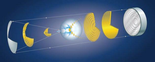 illustration of ultrashort laser pulse created by LLE