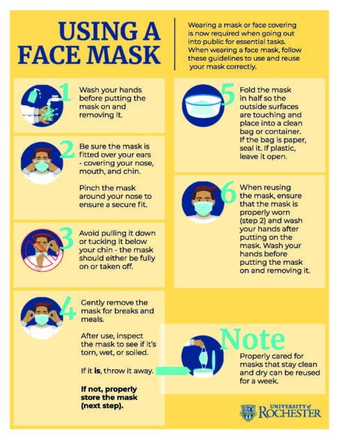 USING A FACE MASKS. Graphic shows six steps. 1. Wash your hands before putting on your mask and after removing it. 2. Be sure the mask is fitted over your ears and covers your nose, mouth, and chin. 3. Avoid pulling your mask down or tucking it under your chin. The mask must either be fully on or taken off. 4. Gently remove the mask for breaks or meals. After use, inspect the mask to see if it is wet, torn, or soiled. If it is, throw it away. 5. Fold the mask in half so that the outside surfaces are touching and store in a clean bag or container. 6. Carefully cleaned and stored masks can be re-used for up to a week.