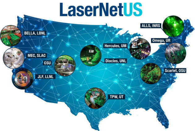 Illustrated map of LaserNetUS facilities.