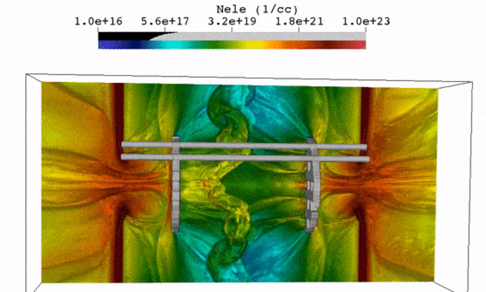 A 3D simulation of the experimental platform shows two counter-streaming flows of plasma that go through the grids and collide in the center.