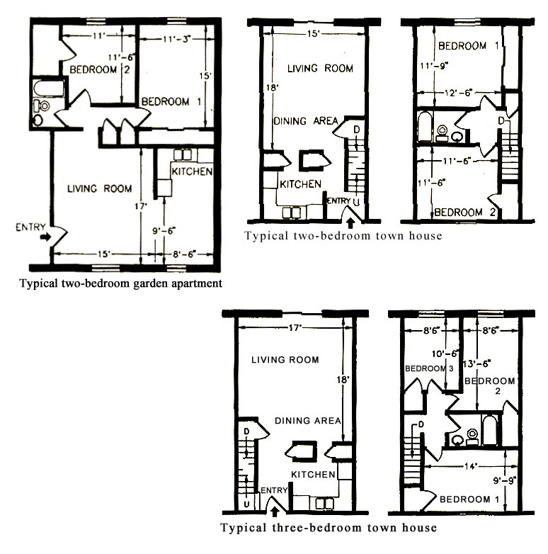 Whipple Park Residential Life University of Rochester – Student Housing Floor Plans