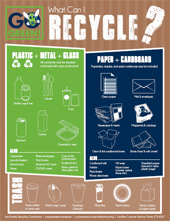 Recycling Sustainability University Of Rochester