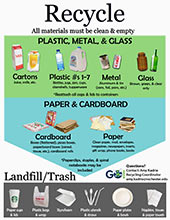 Recycling :: Sustainability :: University of Rochester