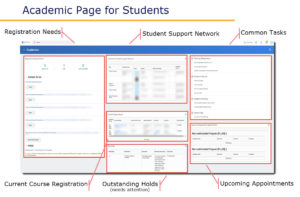 Student Academic screen